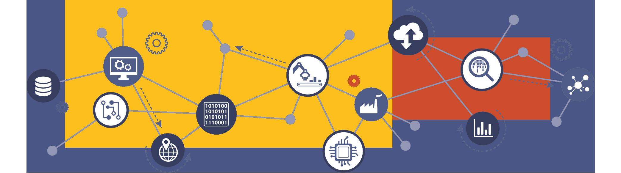 nonprofit integrations diagram