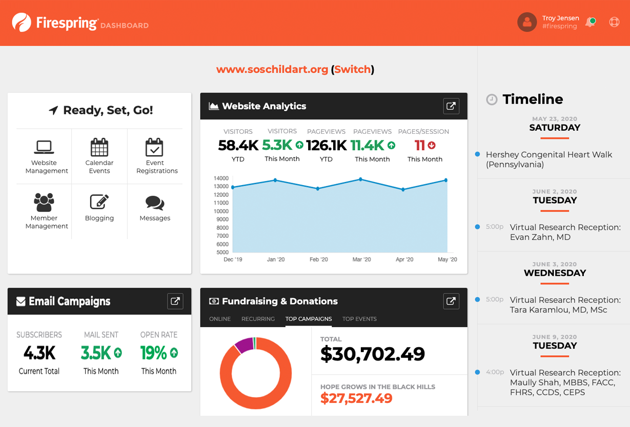 web development app firespring dashboard