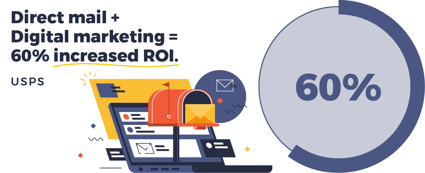 direct mail is most successful when combined with digital marketing